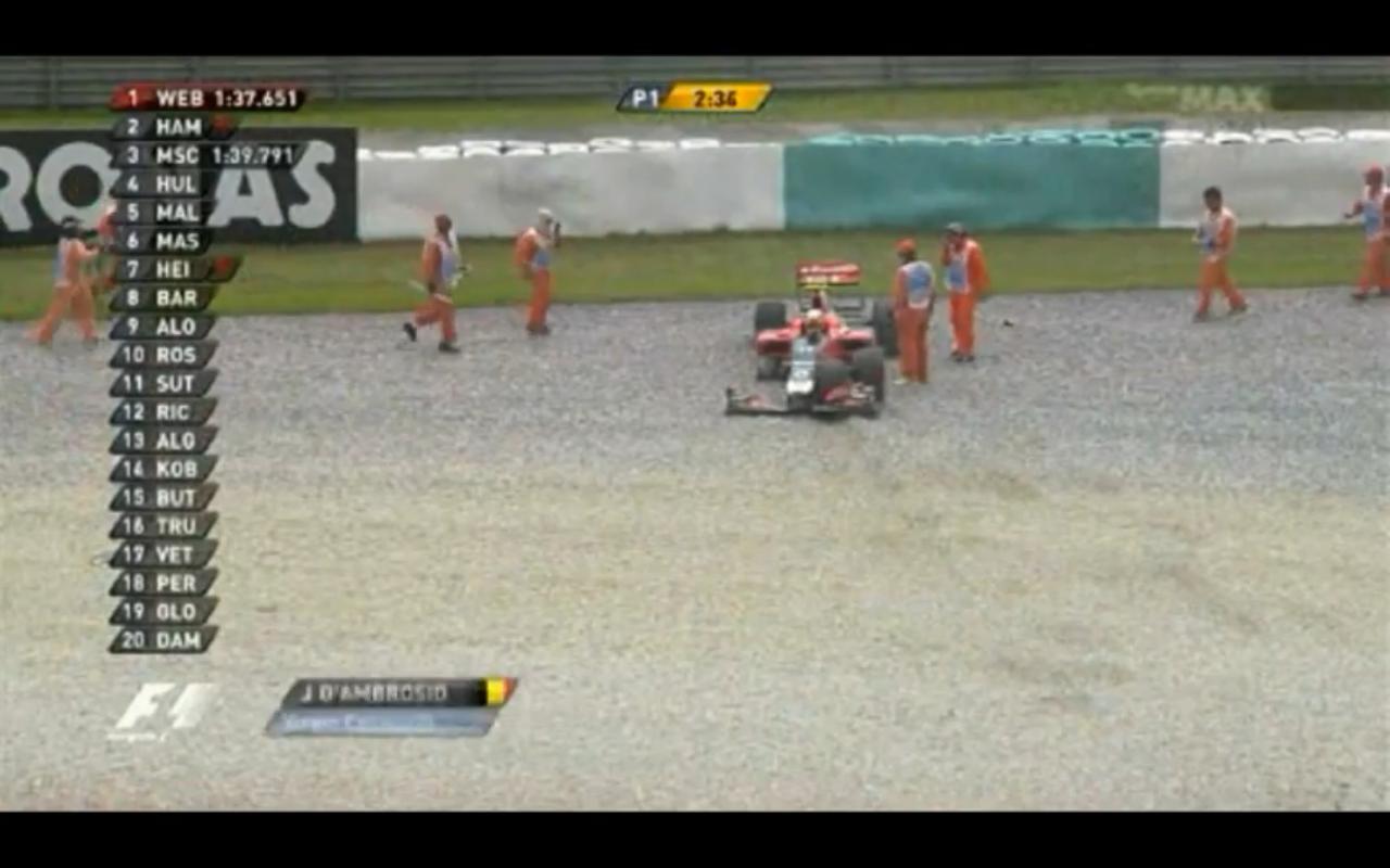 Formula Crash 2011 Formula 1 Crashes 2011